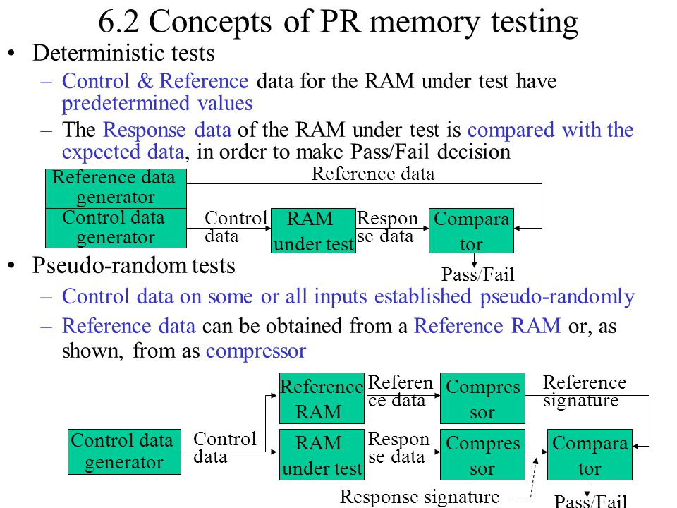 6.2 Concepts of PR memory testing