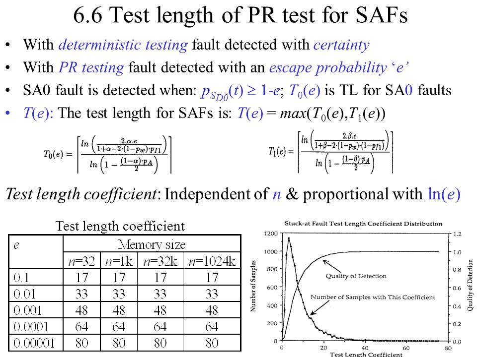 6.6 Test length of PR test for SAFs