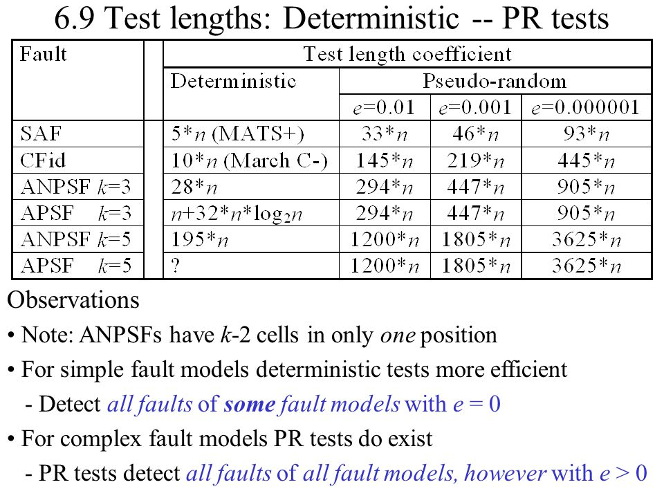 6.9 Test lengths: Deterministic -- PR tests