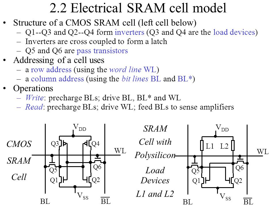 2.2 Electrical SRAM cell model