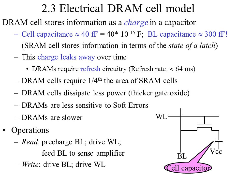 2.3 Electrical DRAM cell model