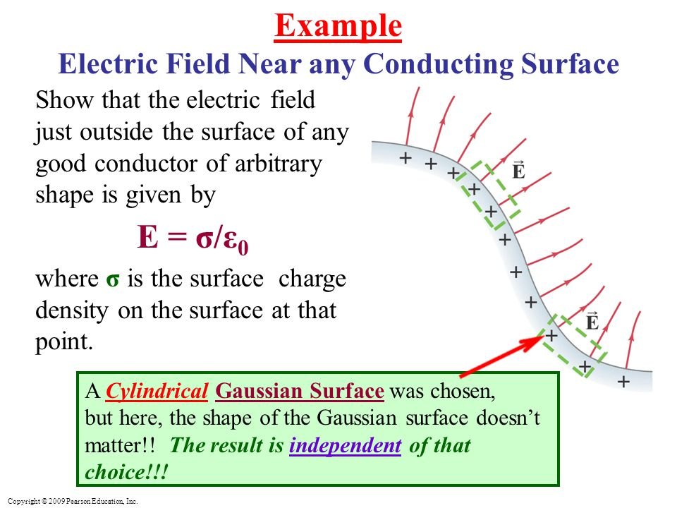 Electric Field Near any Conducting Surface