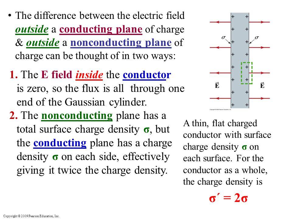 σ´ = 2σ outside a conducting plane of charge