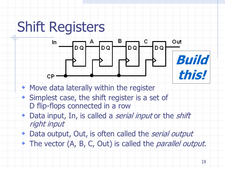 Shift Registers Build this! Move data laterally within the register