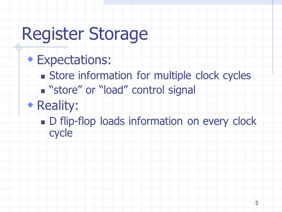 Register Storage Expectations: Reality: