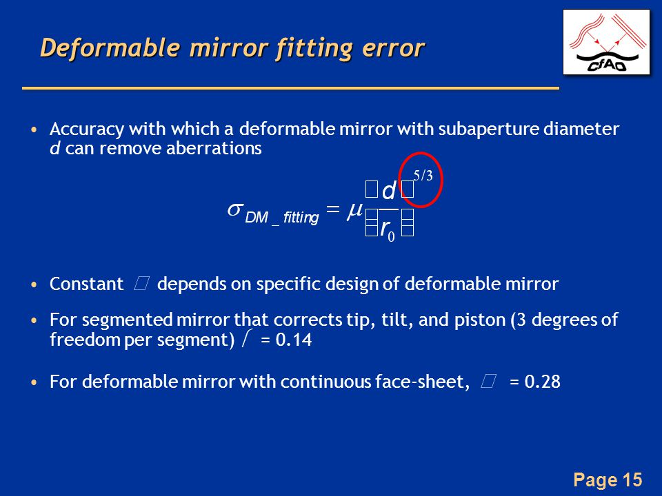 Deformable mirror fitting error