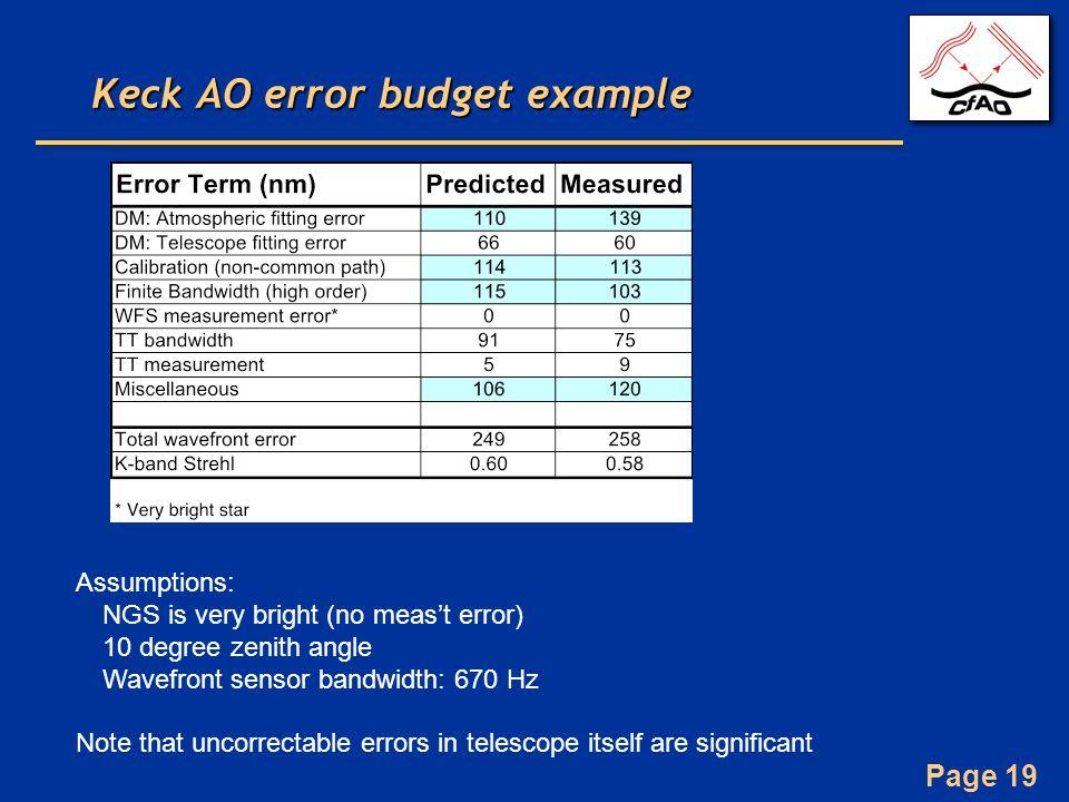 Keck AO error budget example