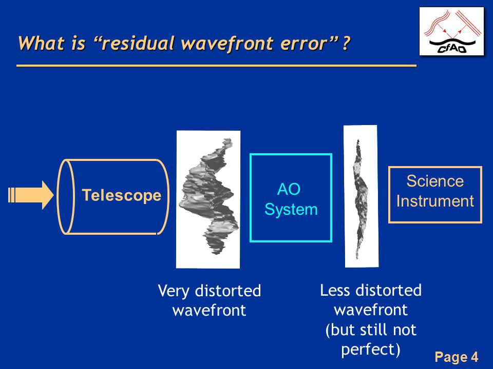 What is residual wavefront error