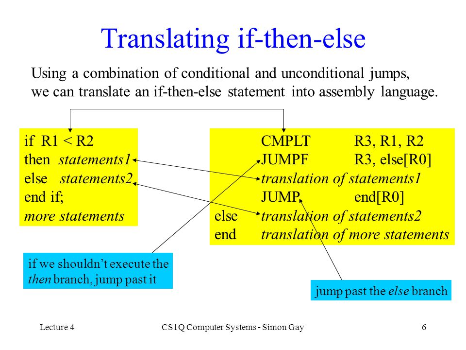 Translating if-then-else