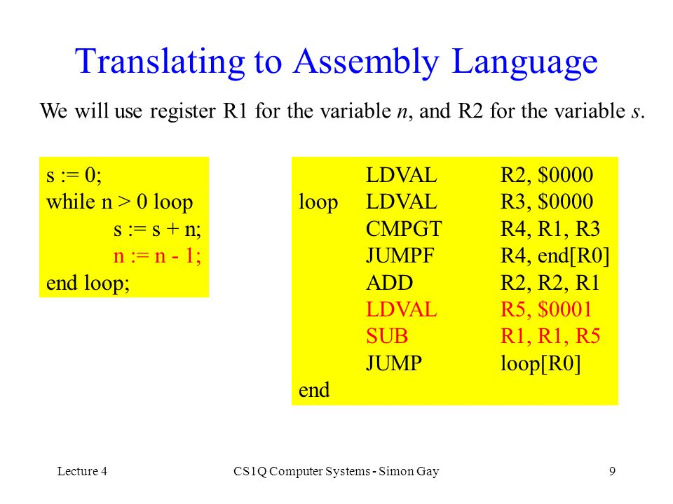 Translating to Assembly Language