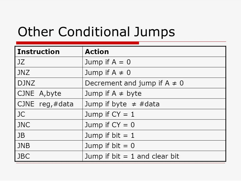 Other Conditional Jumps