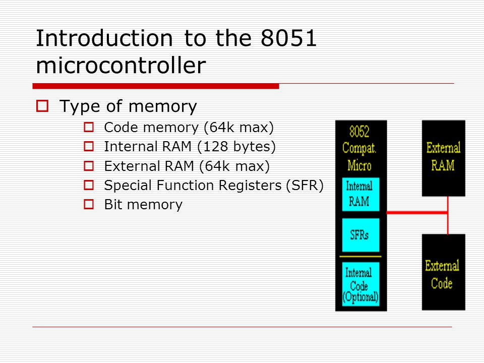 Introduction to the 8051 microcontroller