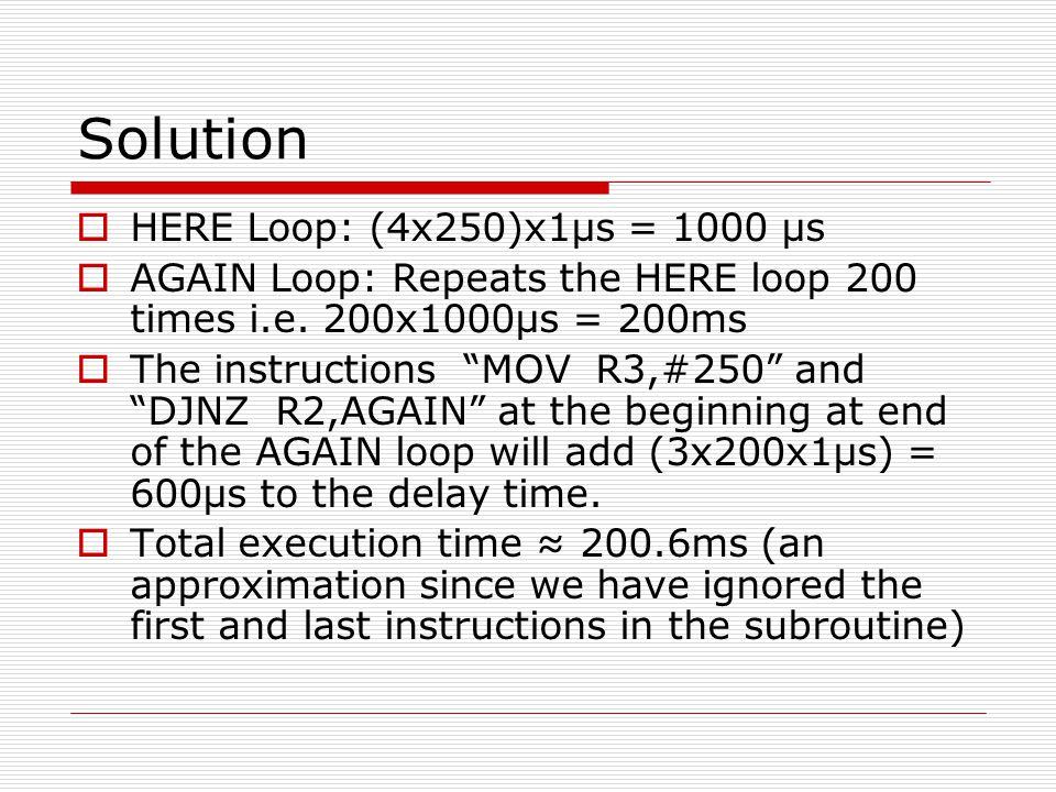 Solution HERE Loop: (4x250)x1μs = 1000 μs