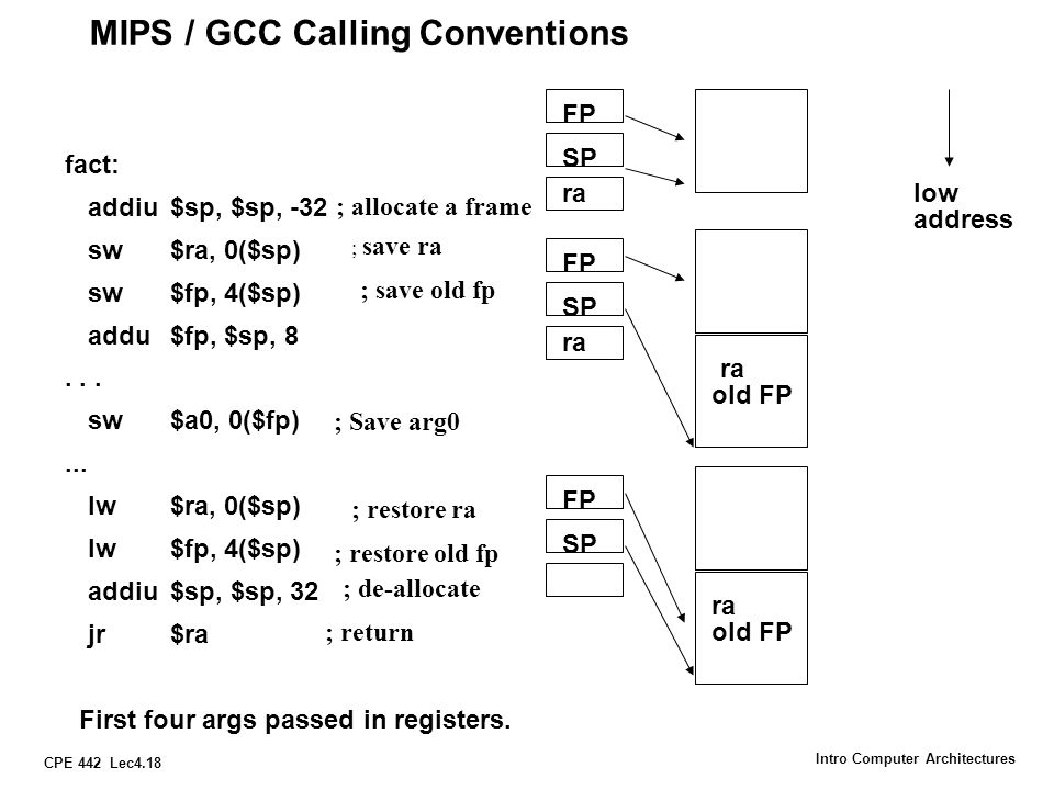 MIPS / GCC Calling Conventions