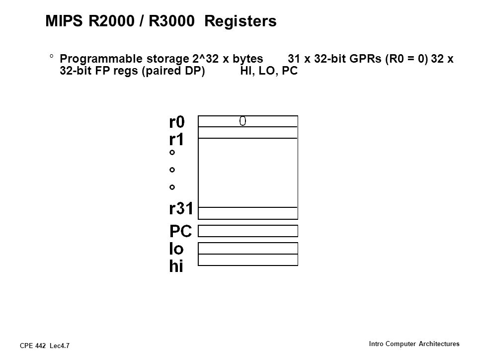 MIPS R2000 / R3000 Registers Programmable storage 2^32 x bytes 31 x 32-bit GPRs (R0 = 0) 32 x 32-bit FP regs (paired DP) HI, LO, PC.