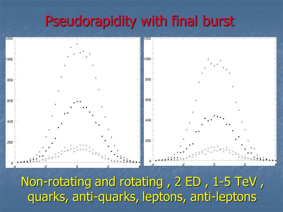 Pseudorapidity with final burst