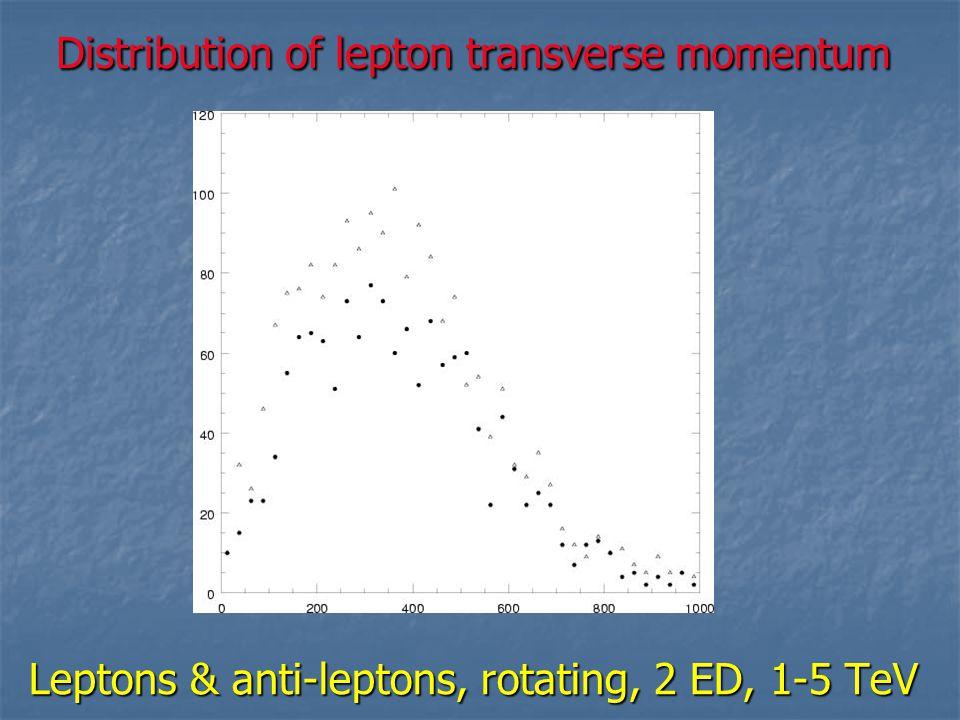Distribution of lepton transverse momentum