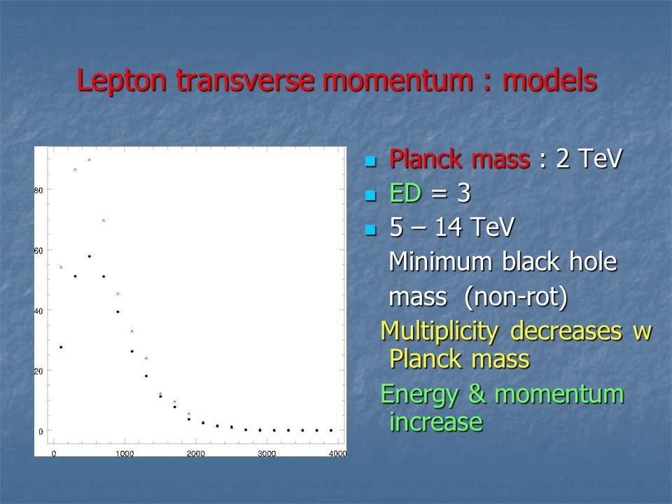 Lepton transverse momentum : models