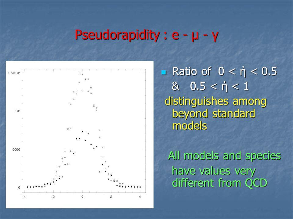 Pseudorapidity : e - μ - γ