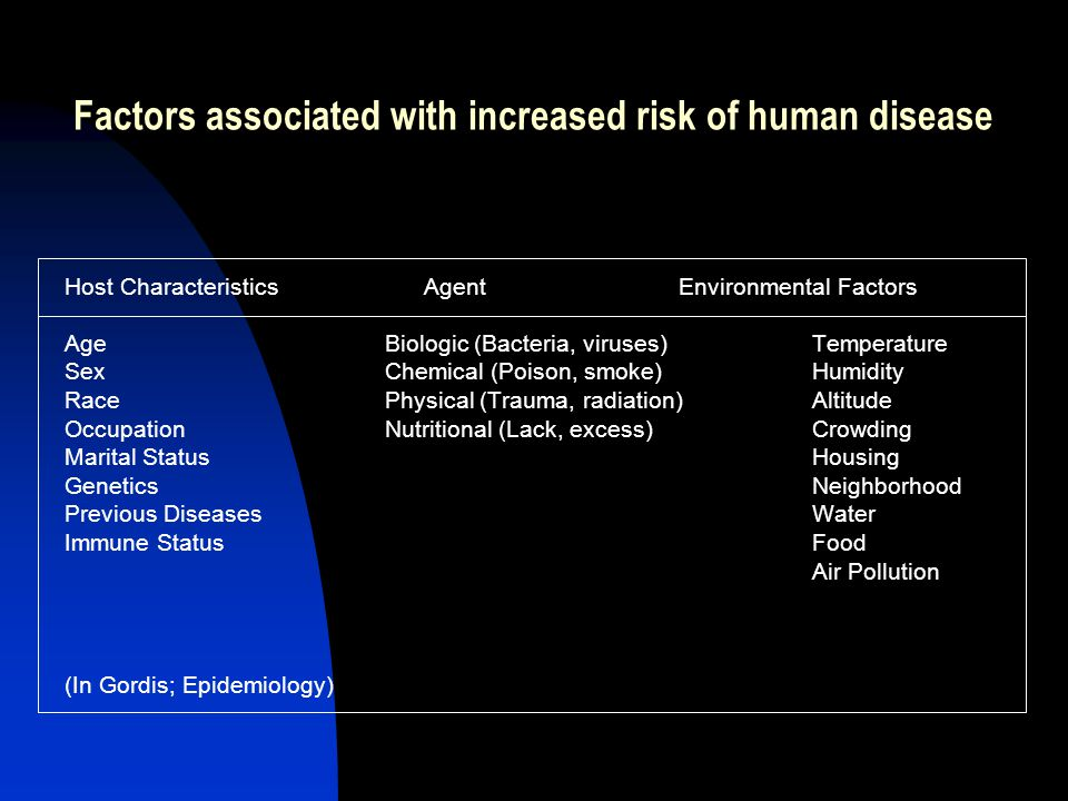 Factors associated with increased risk of human disease
