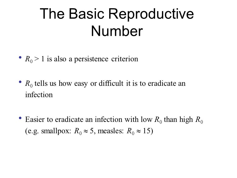 The Basic Reproductive Number