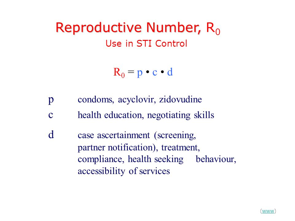 Reproductive Number, R0 R0 = p • c • d