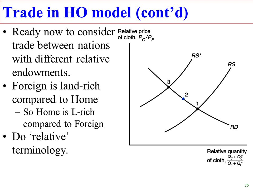 Trade in HO model (cont'd)