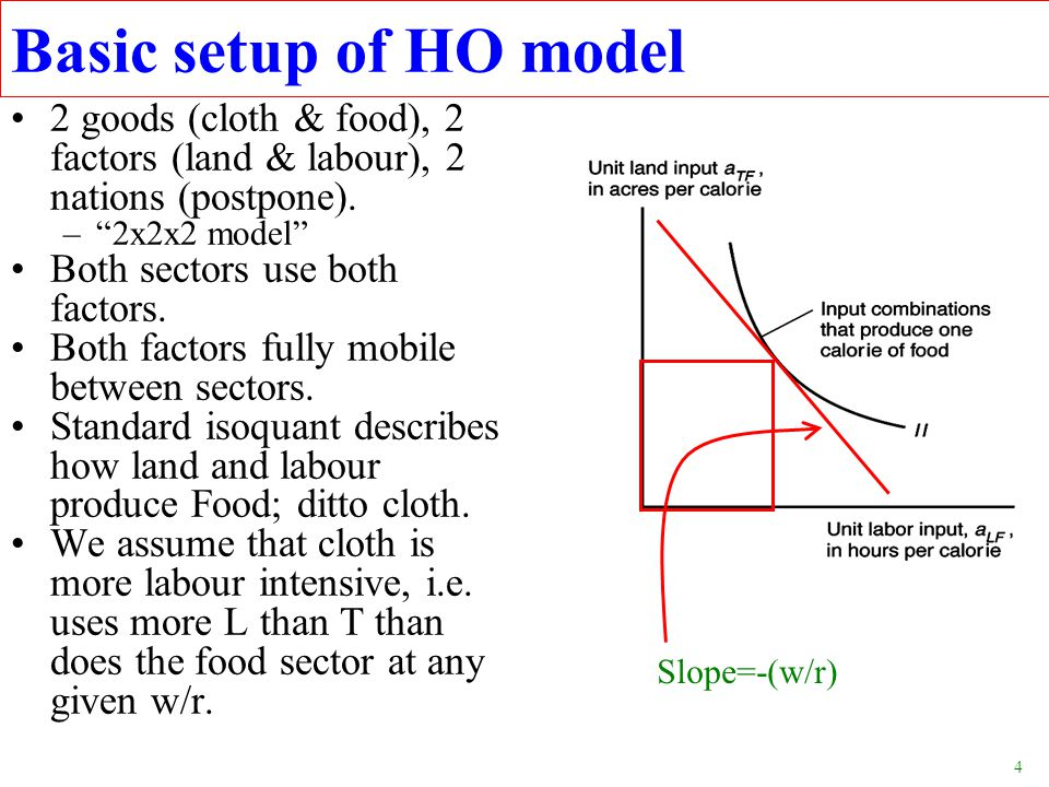Basic setup of HO model 2 goods (cloth & food), 2 factors (land & labour), 2 nations (postpone). 2x2x2 model