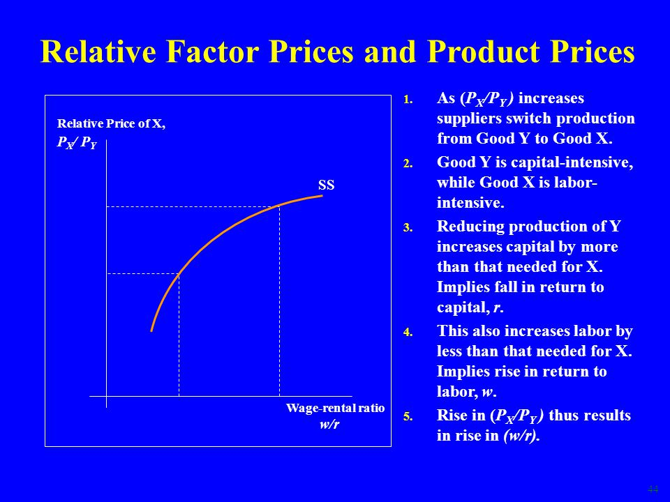 Relative Factor Prices and Product Prices