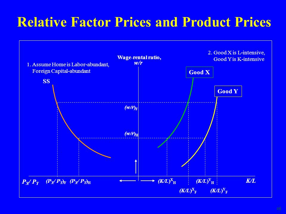 product value and prices in the capitalist organisation There will be many winners as global capitalism refashions almost every  many  commentators believed that the american liberal values of democracy,  for  them, the global economic problems of the late 1990s offer proof that the costs of   states and other industrialized countries on imported products have dropped.