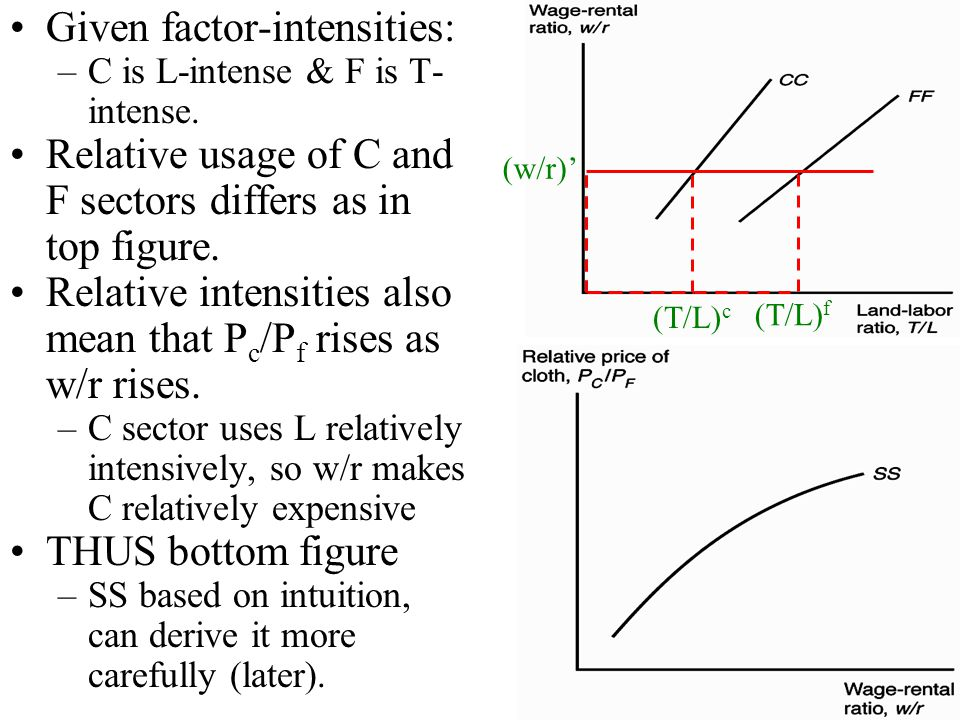 Given factor-intensities: