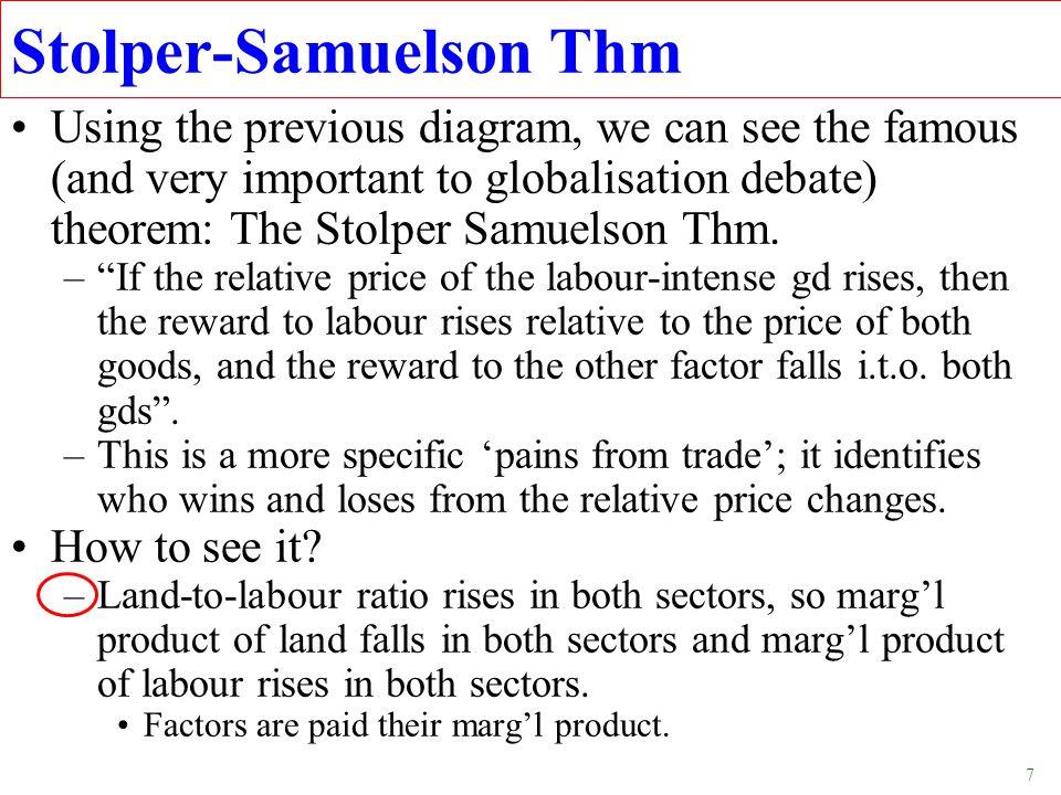 Stolper-Samuelson Thm