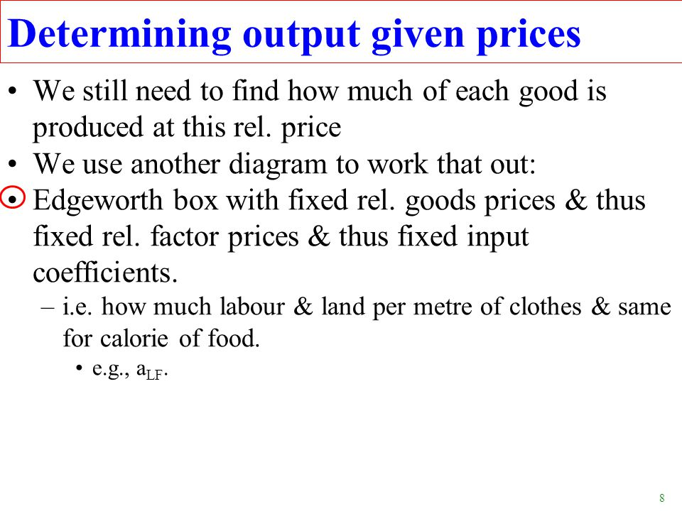 Determining output given prices