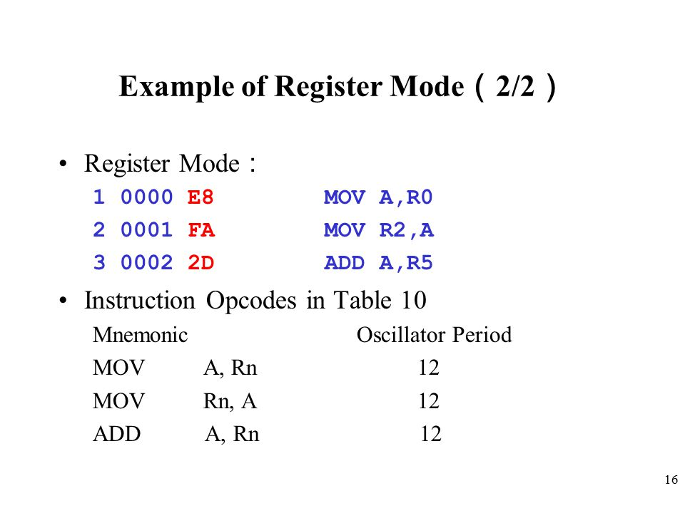 Example of Register Mode(2/2)