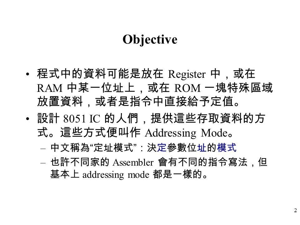 Objective 程式中的資料可能是放在 Register 中,或在RAM 中某一位址上,或在 ROM 一塊特殊區域放置資料,或者是指令中直接給予定值。 設計 8051 IC 的人們,提供這些存取資料的方式。這些方式便叫作 Addressing Mode。
