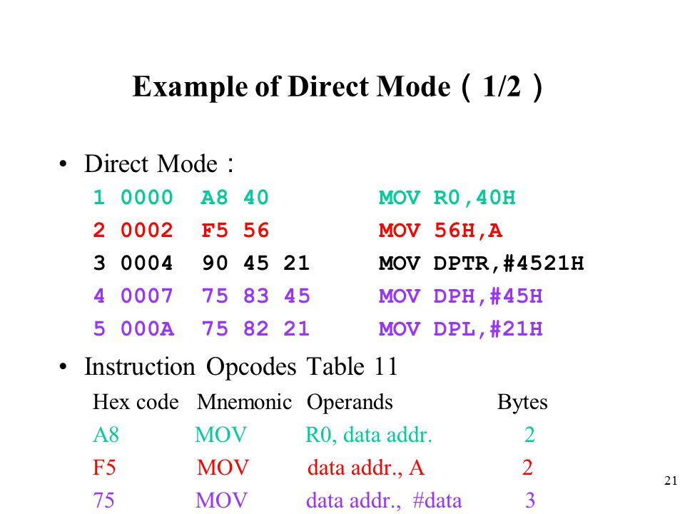 Example of Direct Mode(1/2)