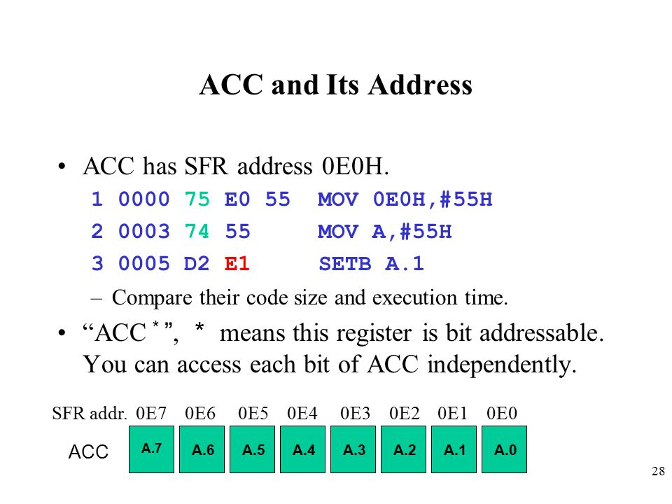 ACC and Its Address ACC has SFR address 0E0H.