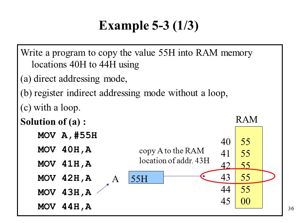 Example 5-3 (1/3) Write a program to copy the value 55H into RAM memory locations 40H to 44H using.