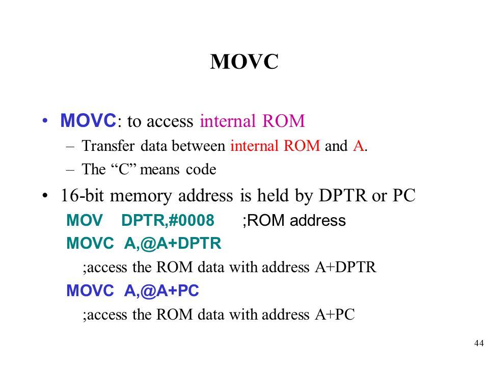 MOVC MOVC: to access internal ROM