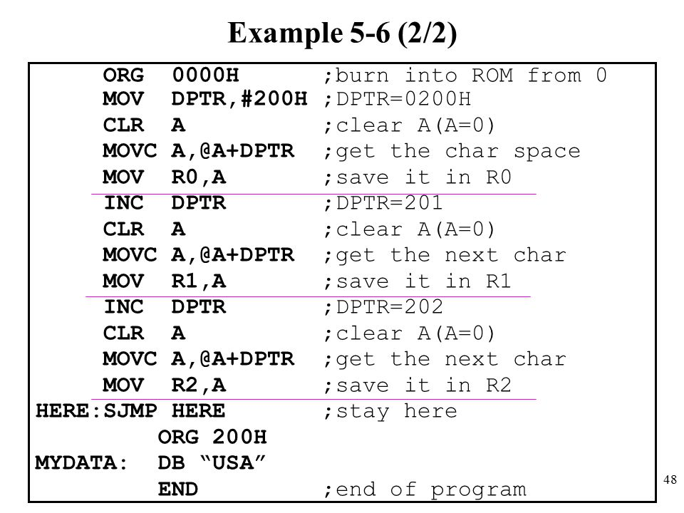 Example 5-6 (2/2) ORG 0000H ;burn into ROM from 0