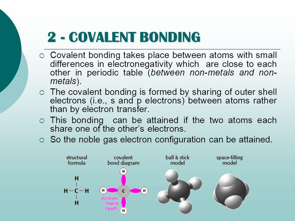 2 - COVALENT BONDING