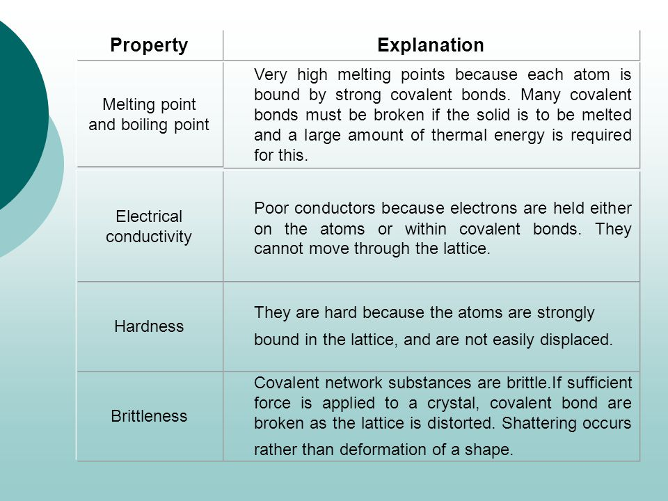 Property Explanation. Melting point. and boiling point.