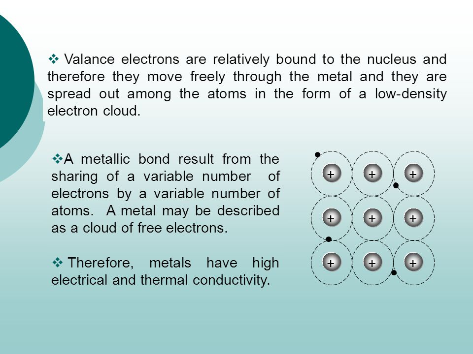 Therefore, metals have high electrical and thermal conductivity.
