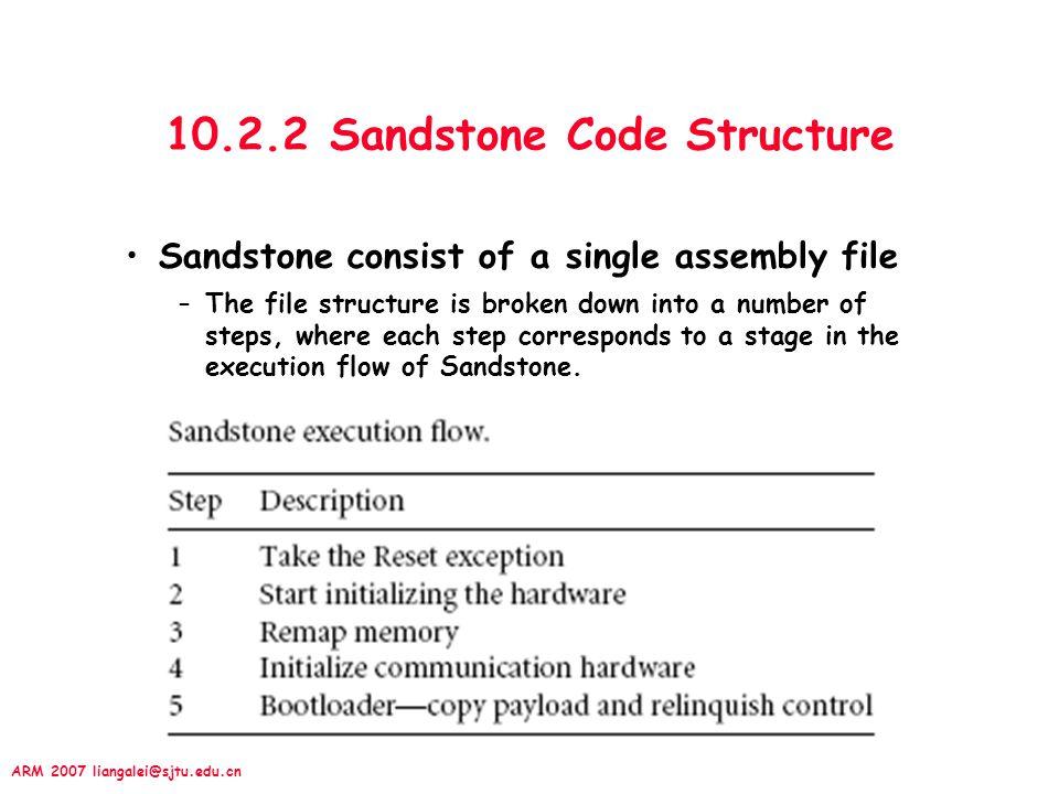 10.2.2 Sandstone Code Structure