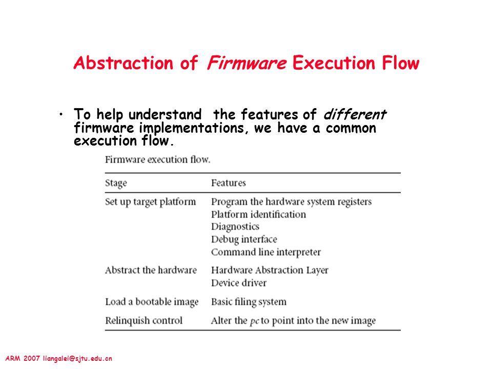 Abstraction of Firmware Execution Flow