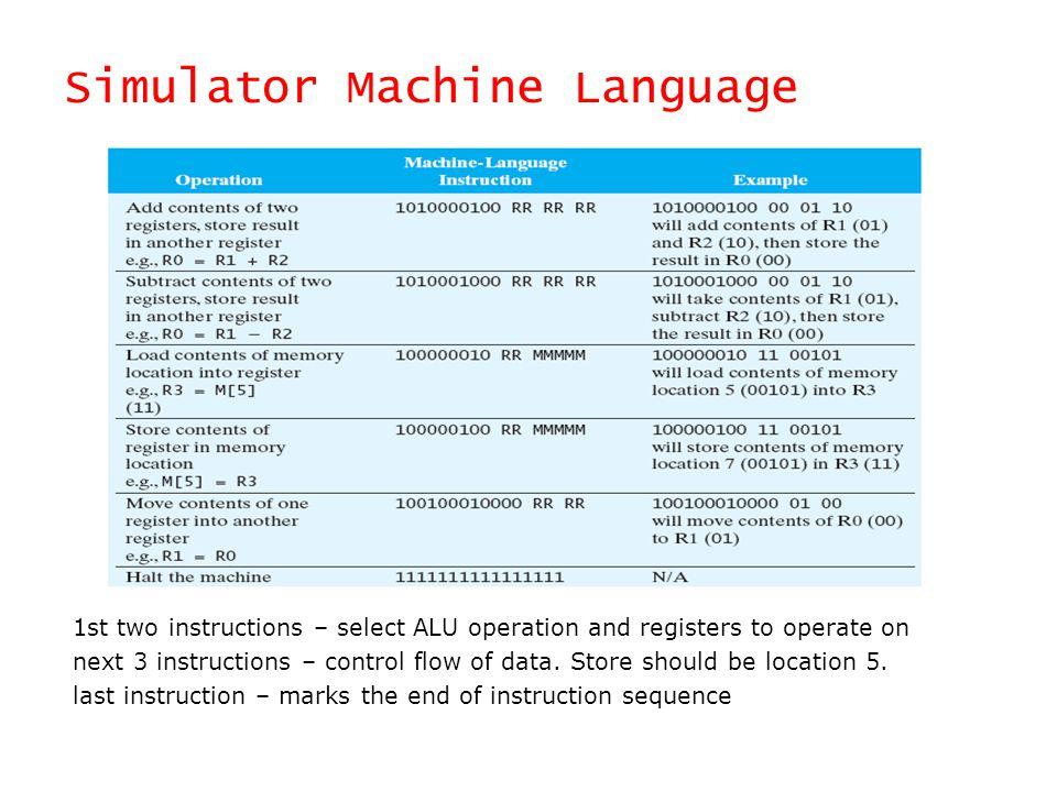 Simulator Machine Language