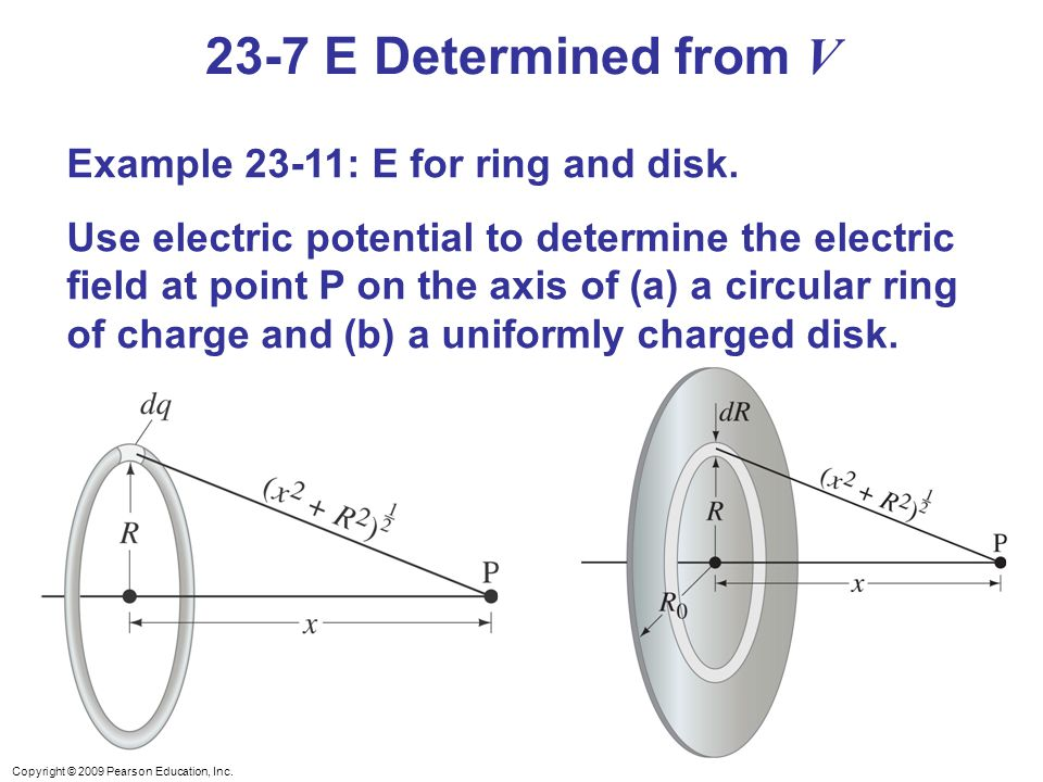 23-7 E Determined from V Example 23-11: E for ring and disk.