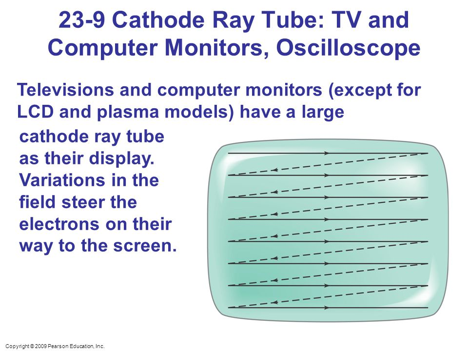 23-9 Cathode Ray Tube: TV and Computer Monitors, Oscilloscope