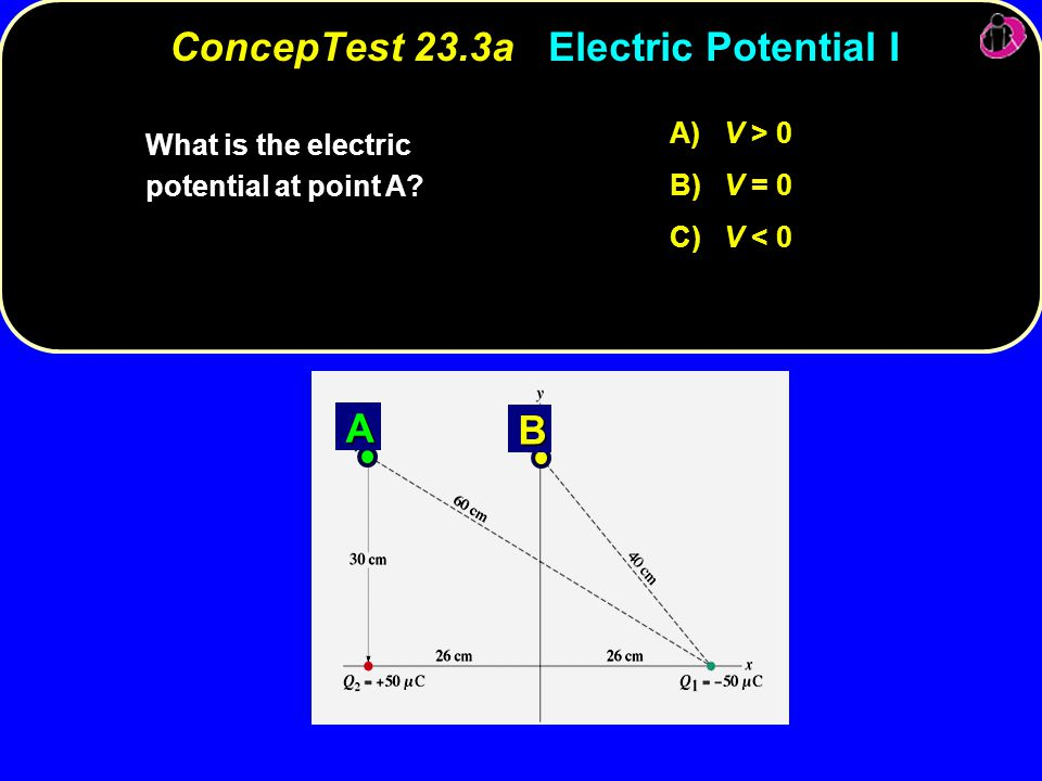 ConcepTest 23.3a Electric Potential I