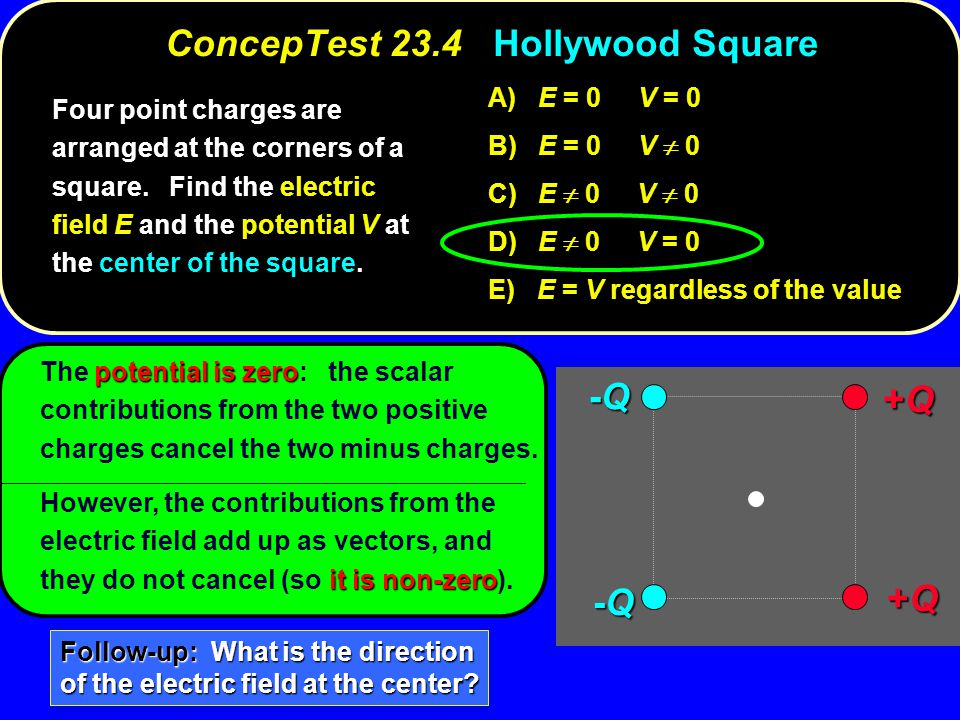 ConcepTest 23.4 Hollywood Square